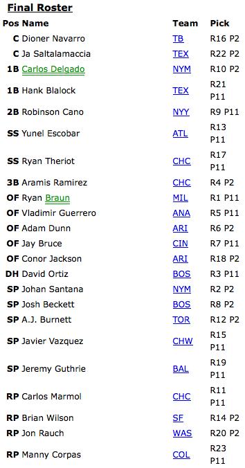 2009 Fantasy Baseball Draft