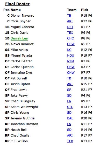 Fantasy Baseball Mock Draft