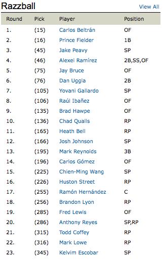 Fantasy Baseball Draft