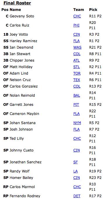 2010 Fantasy Baseball Mock Draft