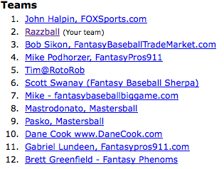 2010 Fantasy Baseball Mock Teams