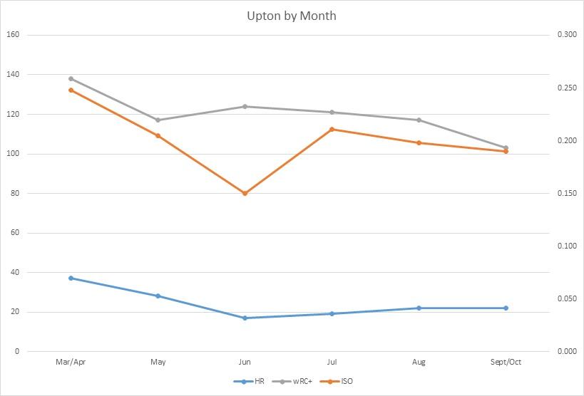 Upton Monthly